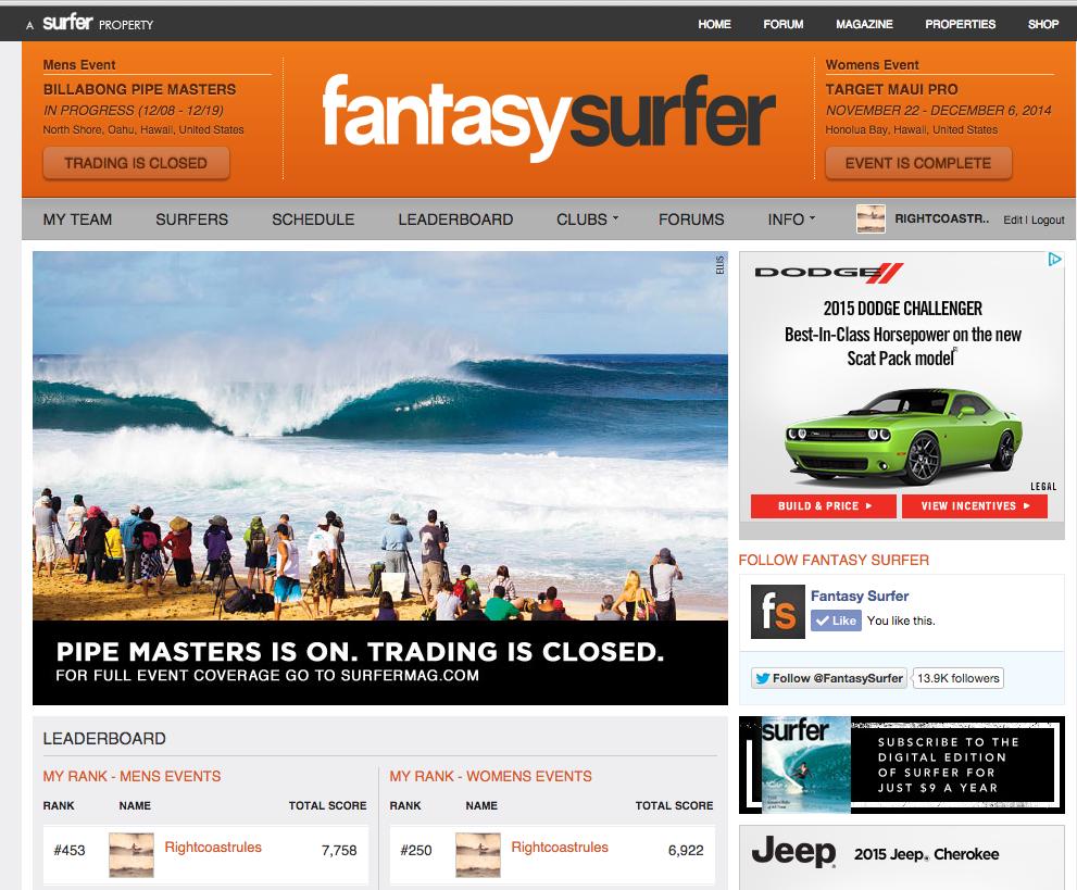 Fantasysurfer 2014 results